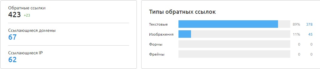 Ссылочная масса сайта